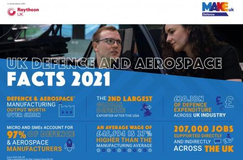 aero-2C-defence-facts-2021-500