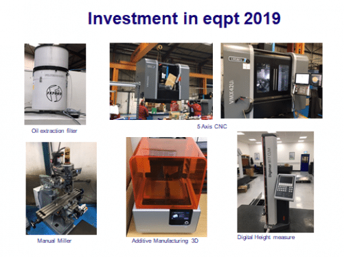 investment-in-eqpt-2019-500