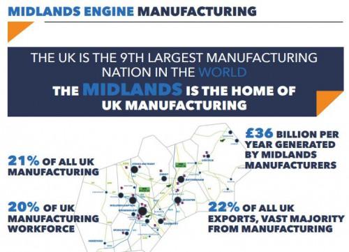 midlands-manufacturing-500